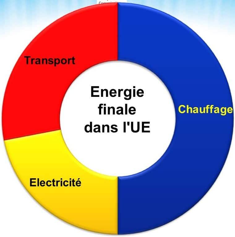 Club-de-Nice-chauffage-transport-electricite