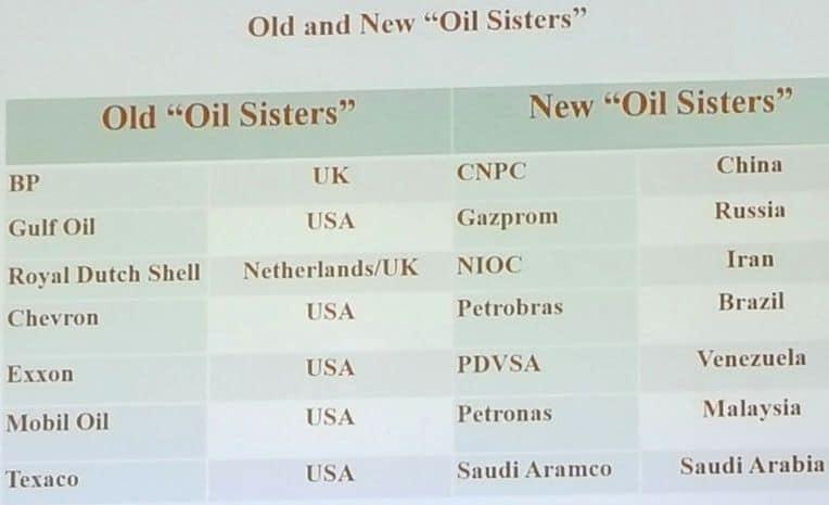 Club-de-Nice-producteurs-monde-petrole-gaz