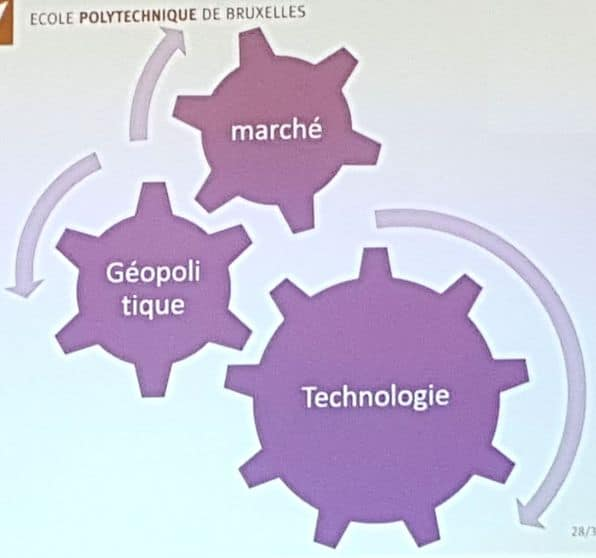 Club-de-Nice-technologie-geopolitique-marche