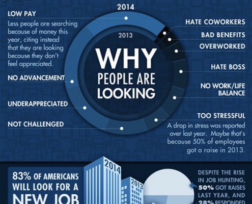 why-people-are-always-looking-for-new-job